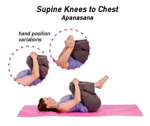 Yoga_SupineKneestoChest_300x350